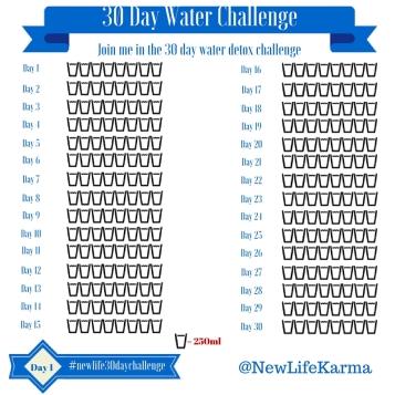 Boire 8 verres d'eau par jour pour faciliter votre perte de poids